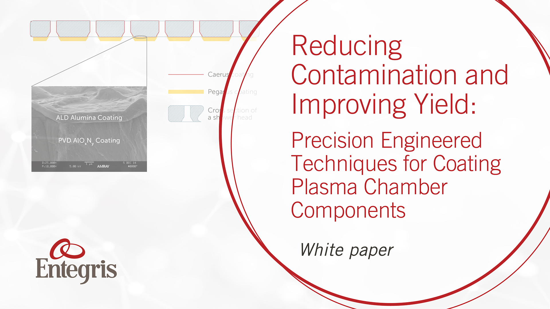 Reducing Contamination for Coatings-10341-1920x1080