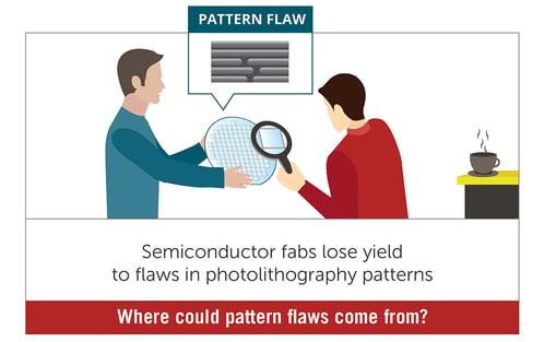 Pattern Flaw